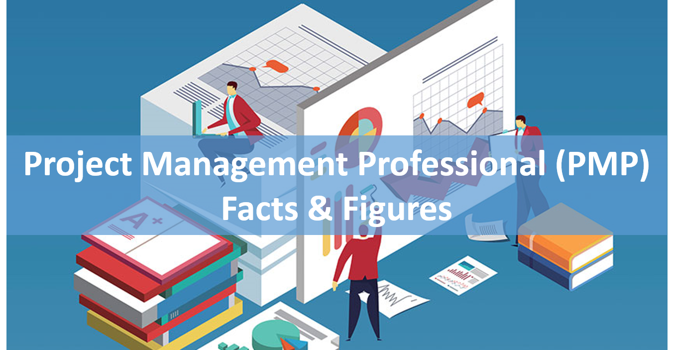 Scope Of Pmp Certification In Pakistan Facts Figures Operations360